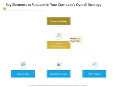 Successful Mobile Strategies For Business Key Elements To Focus On In Your Companys Overall Strategy Microsoft PDF