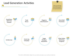 Successful Mobile Strategies For Business Lead Generation Activities Demonstration PDF