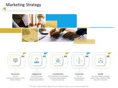 Successful Mobile Strategies For Business Marketing Strategy Designs PDF