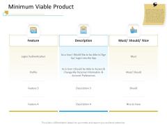 Successful Mobile Strategies For Business Minimum Viable Product Portrait PDF