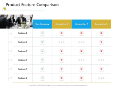 Successful Mobile Strategies For Business Product Feature Comparison Professional PDF