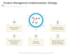 Successful Mobile Strategies For Business Product Management Implementation Strategy Inspiration PDF