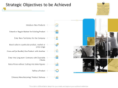 Successful Mobile Strategies For Business Strategic Objectives To Be Achieved Slides PDF