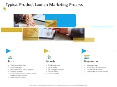 Successful Mobile Strategies For Business Typical Product Launch Marketing Process Icons PDF