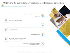 Successful Mobile Strategies For Business Understand The Overall Company Strategy Dependencies And Competitors Mockup PDF
