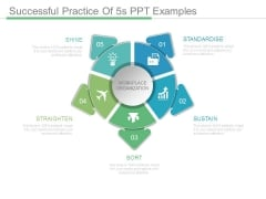 Successful Practice Of 5s Ppt Examples