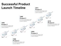 Successful Product Launch Timeline Ppt PowerPoint Presentation Inspiration Graphics Download PDF