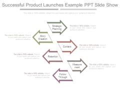 Successful Product Launches Example Ppt Slide Show