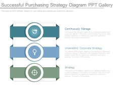 Successful Purchasing Strategy Diagram Ppt Gallery