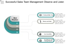 Successful Sales Team Management Observe And Listen Ppt Powerpoint Presentation Pictures Graphics Design