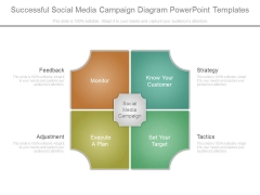 Successful Social Media Campaign Diagram Powerpoint Templates