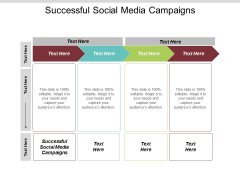 Successful Social Media Campaigns Ppt PowerPoint Presentation Information Cpb