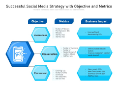 Successful Social Media Strategy With Objective And Metrics Ppt PowerPoint Presentation Infographic Template Outline PDF