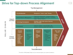 Successful Strategy Implementation Organization Strive For Top Down Process Alignment Topics PDF