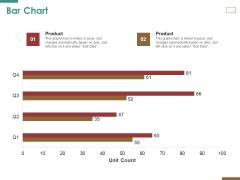 Successful Strategy Implementation Process Organization Bar Chart Clipart PDF