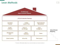 Successful Strategy Implementation Process Organization Lean Methods Sample PDF
