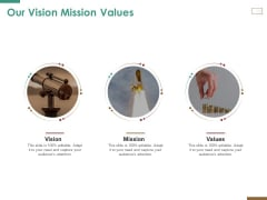 Successful Strategy Implementation Process Organization Our Vision Mission Values Background PDF