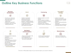 Successful Strategy Implementation Process Organization Outline Key Business Functions Structure PDF