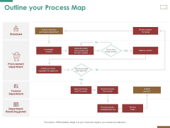 Successful Strategy Implementation Process Organization Outline Your Process Map Infographics PDF