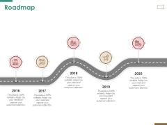 Successful Strategy Implementation Process Organization Roadmap Infographics PDF