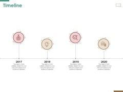 Successful Strategy Implementation Process Organization Timeline Inspiration PDF