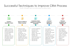 Successful Techniques To Improve CRM Process Ppt PowerPoint Presentation Layouts Examples PDF