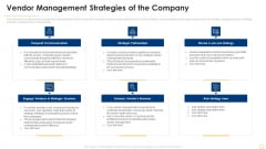 Successful Vendor Management Approaches To Boost Procurement Efficiency Vendor Management Strategies Of The Company Inspiration PDF