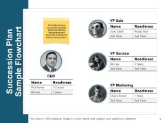 Succession Plan Sample Flowchart Ppt PowerPoint Presentation Ideas Templates