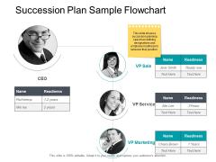 Succession Plan Sample Flowchart Ppt PowerPoint Presentation Portfolio Outline