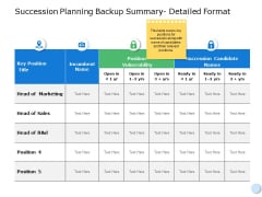 Succession Planning Backup Summary Detailed Format Ppt Powerpoint Presentation Inspiration Templates