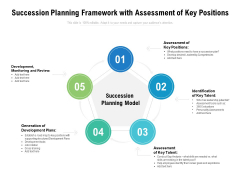Succession Planning Framework With Assessment Of Key Positions Ppt PowerPoint Presentation File Slideshow PDF