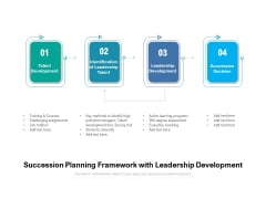 Succession Planning Framework With Leadership Development Ppt PowerPoint Presentation Pictures Outline PDF