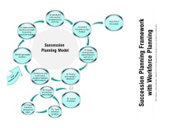 Succession Planning Framework With Workforce Planning Ppt PowerPoint Presentation File Picture PDF