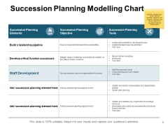 Succession Planning Modelling Chart Ppt PowerPoint Presentation Professional Outline
