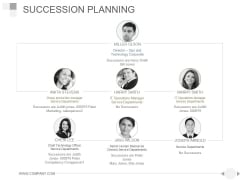 Succession Planning Ppt PowerPoint Presentation Example File