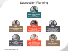 Succession Planning Ppt PowerPoint Presentation Icon Slideshow
