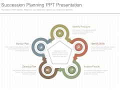 Succession Planning Ppt Presentation