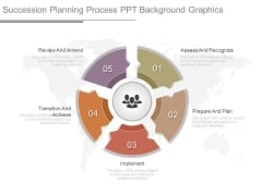 Succession Planning Process Ppt Background Graphics