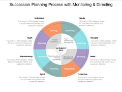 Succession Planning Process With Monitoring And Directing Ppt Powerpoint Presentation Portfolio Guidelines