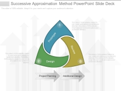 Successive Approximation Method Powerpoint Slide Deck