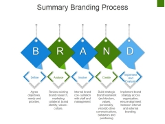 Summary Branding Process Ppt PowerPoint Presentation Icon Guidelines