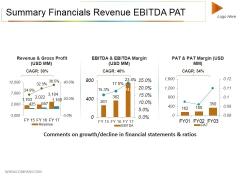 Summary Financials Revenue Ebitda Pat Ppt PowerPoint Presentation File Rules