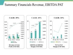 Summary Financials Revenue Ebitda Pat Ppt PowerPoint Presentation Infographic Template Smartart