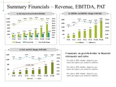 Summary Financials Revenue Ebitda Pat Ppt PowerPoint Presentation Inspiration Templates