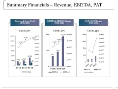 Summary Financials Revenue Ebitda Pat Ppt PowerPoint Presentation Outline Infographics