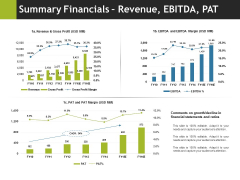 Summary Financials Revenue Ebitda Pat Ppt PowerPoint Presentation Pictures Outline