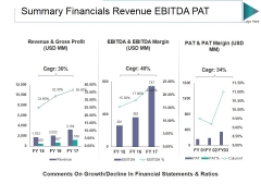 Summary Financials Revenue Ebitda Pat Ppt PowerPoint Presentation Visuals