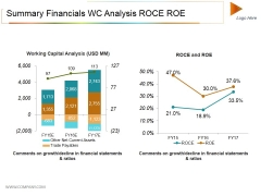 Summary Financials Wc Analysis Roce Roe Ppt PowerPoint Presentation Show Summary