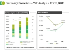 Summary Financials Wc Analysis Roce Roe Ppt PowerPoint Presentation Summary Example File