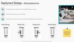 Summary Implementation Strategies Deployment Strategy Rolling Deployments Diagrams PDF